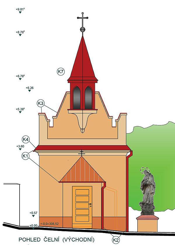 \Kaple Kasárna u Znojma