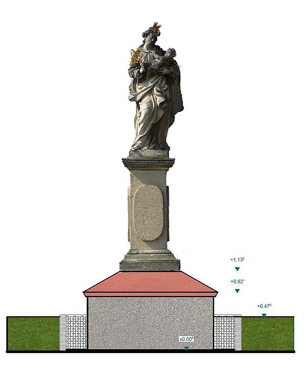 \Osazování soch